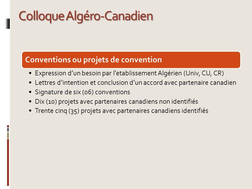 Colloque Algéro-Canadien Conventions ou projets de convention Expression dun besoin par letablissement Algérien (Univ, CU, CR) Lettres dintention et c