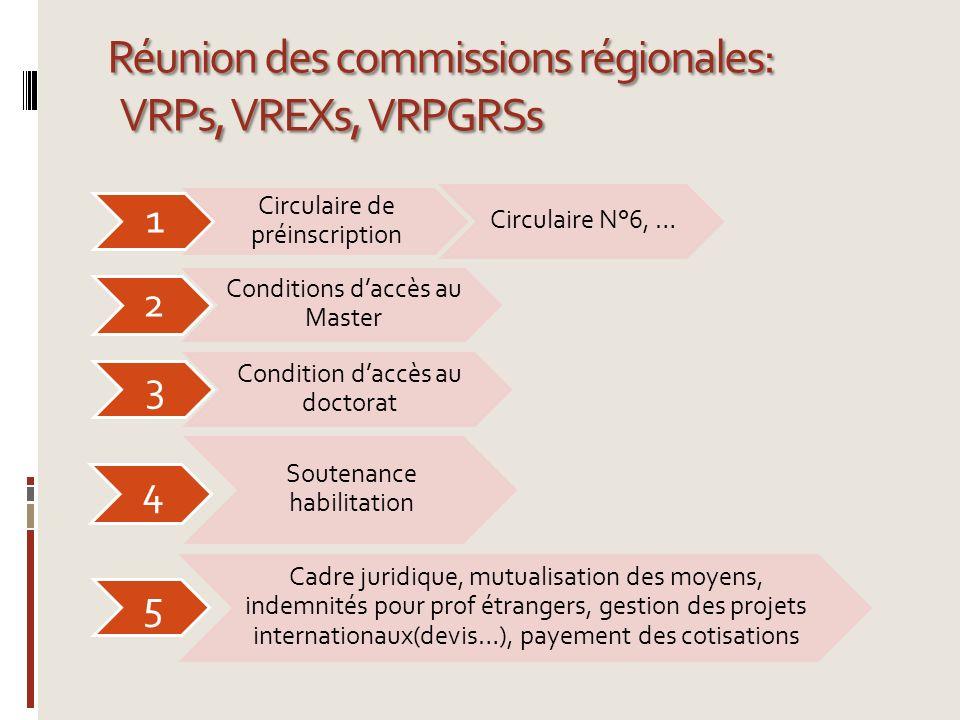 Réunion des commissions régionales: VRPs, VREXs, VRPGRSs 1 Circulaire de préinscription Circulaire N°6, … 2 Conditions daccès au Master 3 Condition da