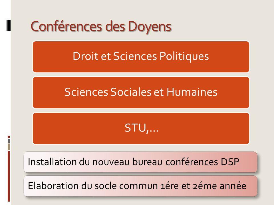 Conférences des Doyens Droit et Sciences PolitiquesSciences Sociales et Humaines STU,… Installation du nouveau bureau conférences DSPElaboration du so