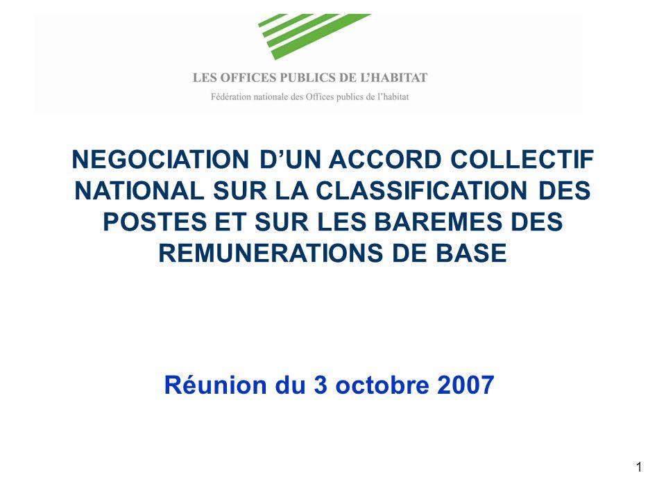 1 NEGOCIATION DUN ACCORD COLLECTIF NATIONAL SUR LA CLASSIFICATION DES POSTES ET SUR LES BAREMES DES REMUNERATIONS DE BASE Réunion du 3 octobre 2007