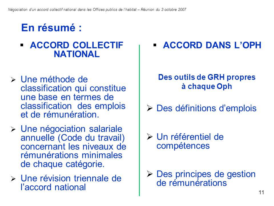 11 En résumé : ACCORD COLLECTIF NATIONAL Une méthode de classification qui constitue une base en termes de classification des emplois et de rémunérati