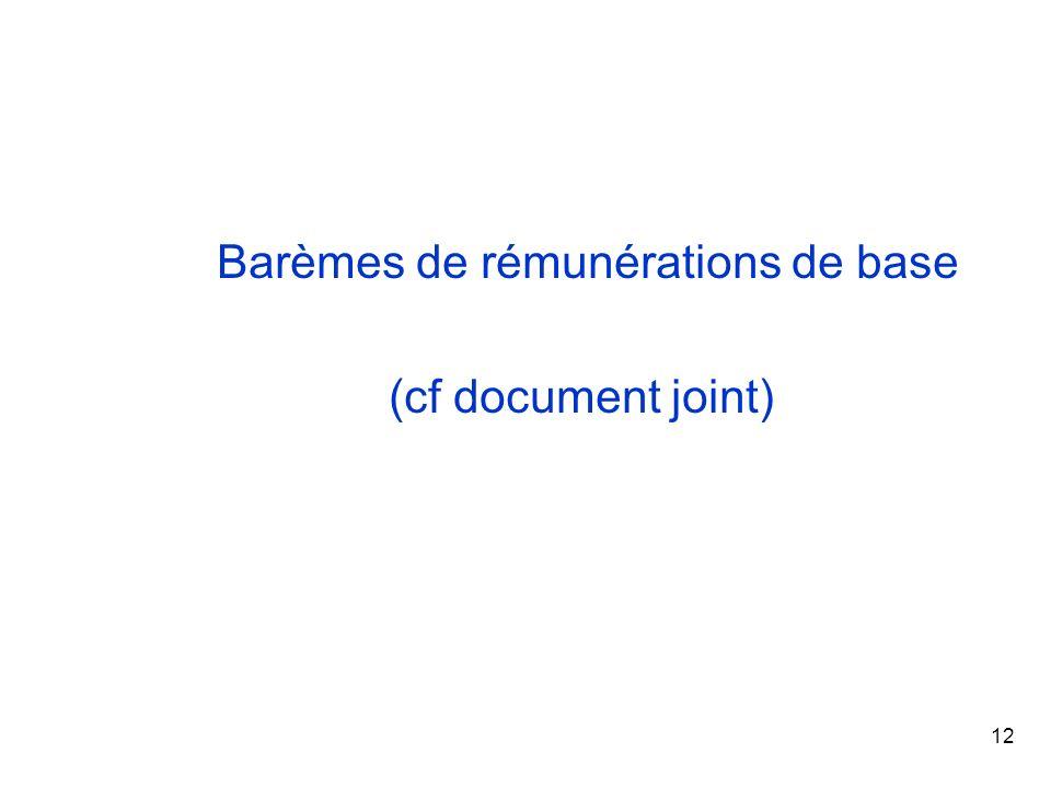 12 Barèmes de rémunérations de base (cf document joint)
