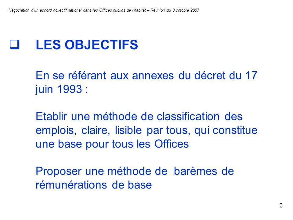 3 LES OBJECTIFS En se référant aux annexes du décret du 17 juin 1993 : Etablir une méthode de classification des emplois, claire, lisible par tous, qu