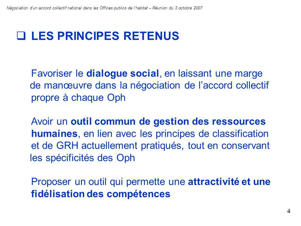 4 LES PRINCIPES RETENUS Favoriser le dialogue social, en laissant une marge de manœuvre dans la négociation de laccord collectif propre à chaque Oph A