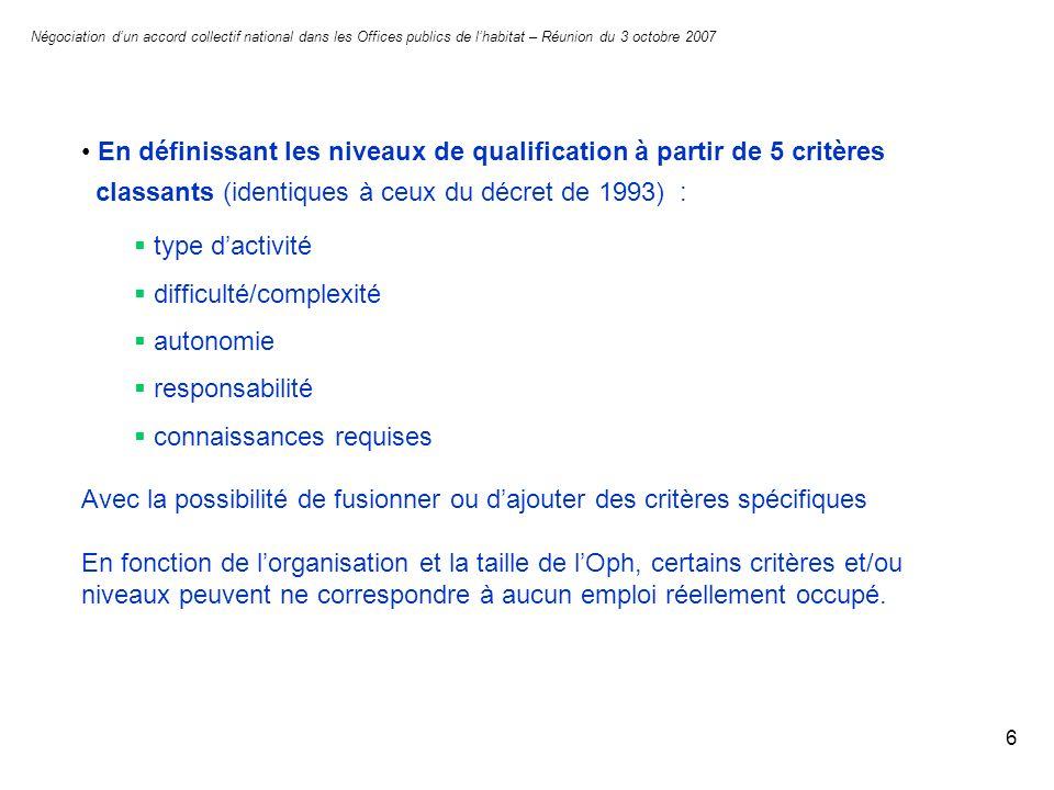 6 En définissant les niveaux de qualification à partir de 5 critères classants (identiques à ceux du décret de 1993) : type dactivité difficulté/compl
