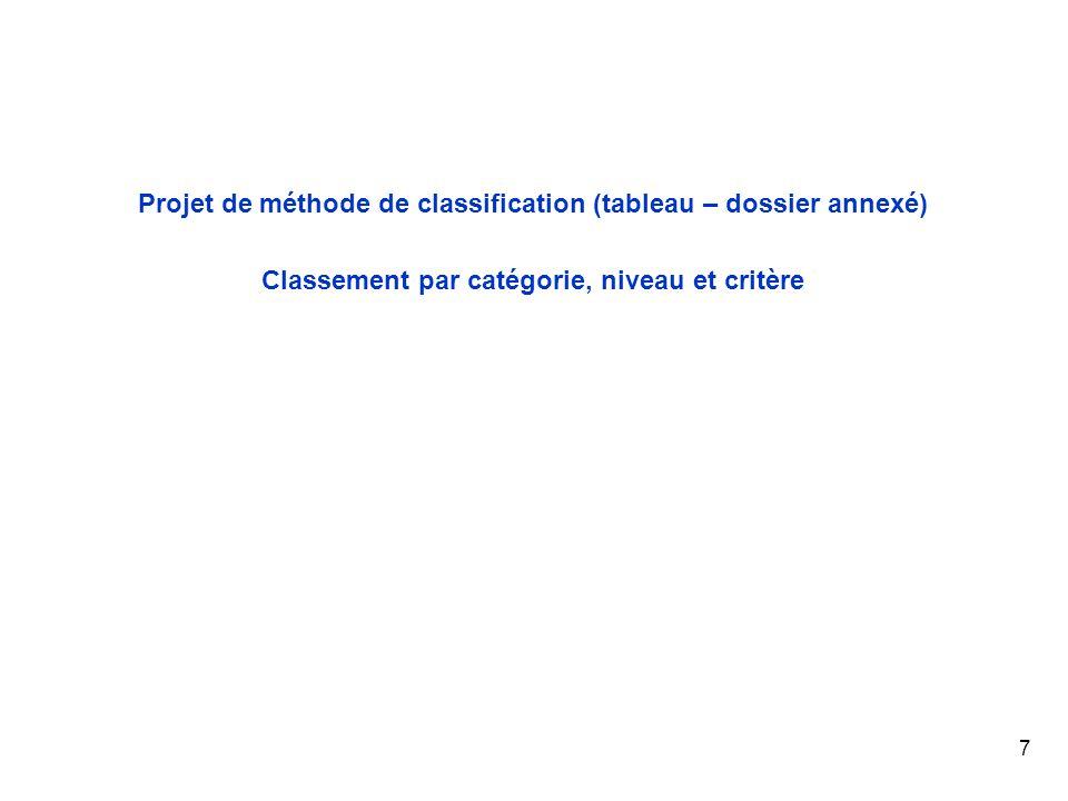 7 Projet de méthode de classification (tableau – dossier annexé) Classement par catégorie, niveau et critère