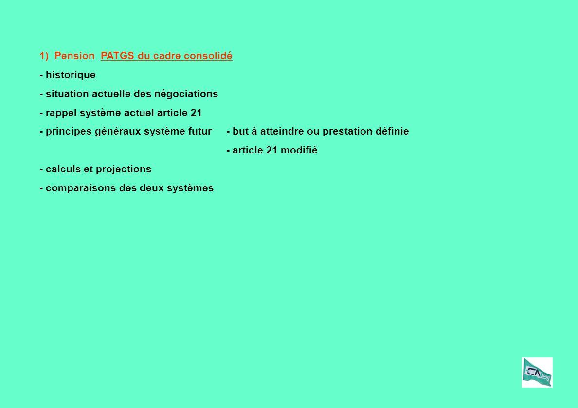 1) Pension PATGS du cadre consolidé - historique - situation actuelle des négociations - rappel système actuel article 21 - principes généraux système futur - but à atteindre ou prestation définie - article 21 modifié - calculs et projections - comparaisons des deux systèmes