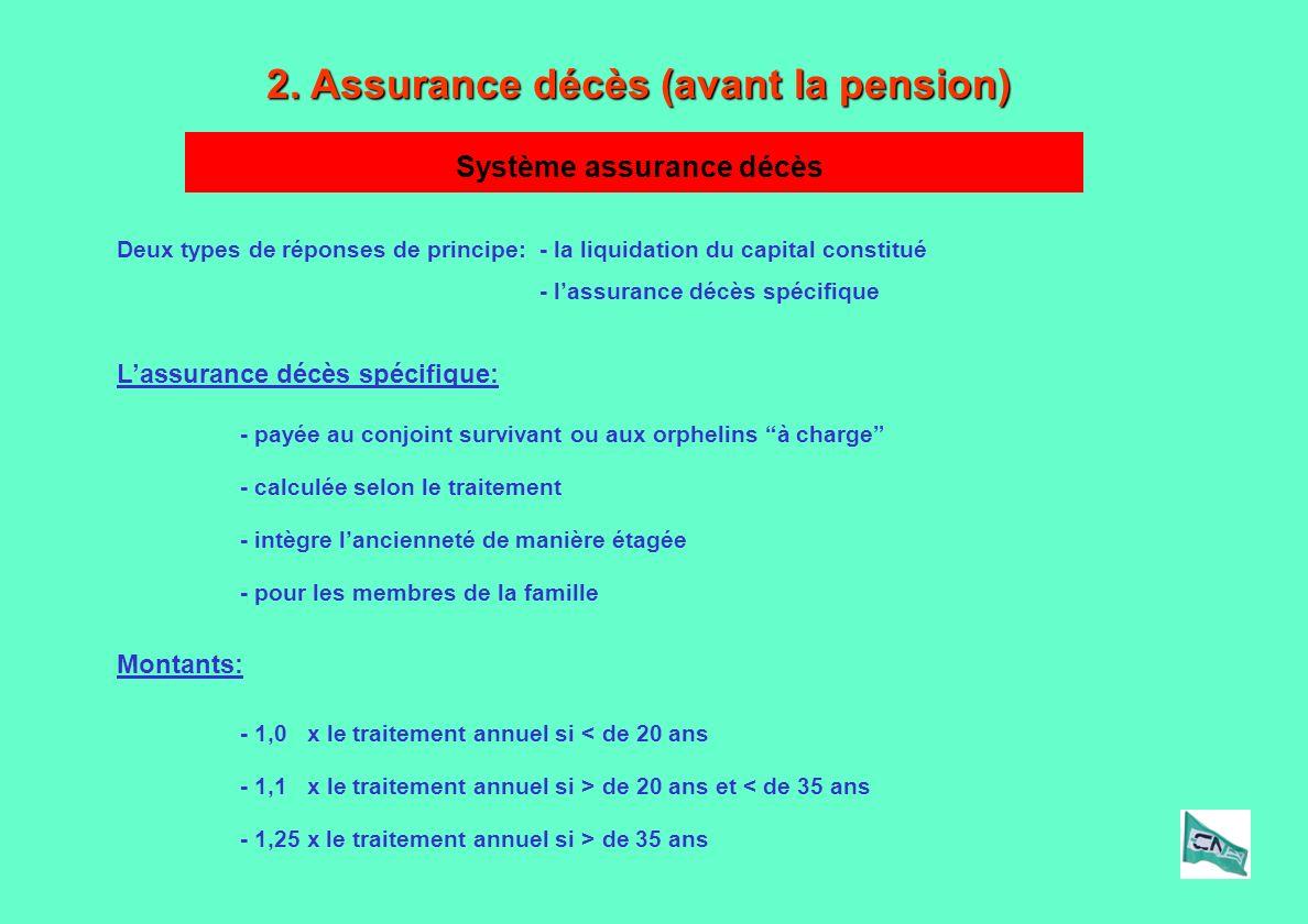 2. Assurance décès (avant la pension) Lassurance décès spécifique: Deux types de réponses de principe:- la liquidation du capital constitué - lassuran