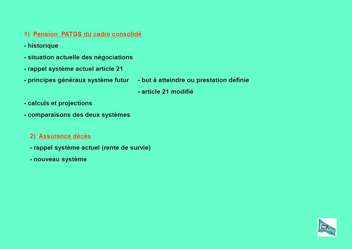 1) Pension PATGS du cadre consolidé - historique - situation actuelle des négociations - rappel système actuel article 21 - principes généraux système futur- but à atteindre ou prestation définie - article 21 modifié - calculs et projections - comparaisons des deux systèmes 2) Assurance décès - rappel système actuel (rente de survie) - nouveau système