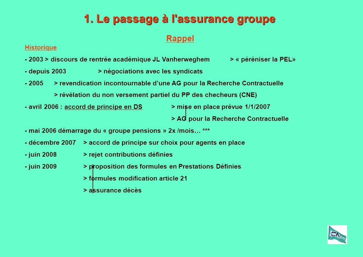 1. Le passage à l'assurance groupe Historique - 2003 > discours de rentrée académique JL Vanherweghem> « péréniser la PEL» - depuis 2003 > négociation