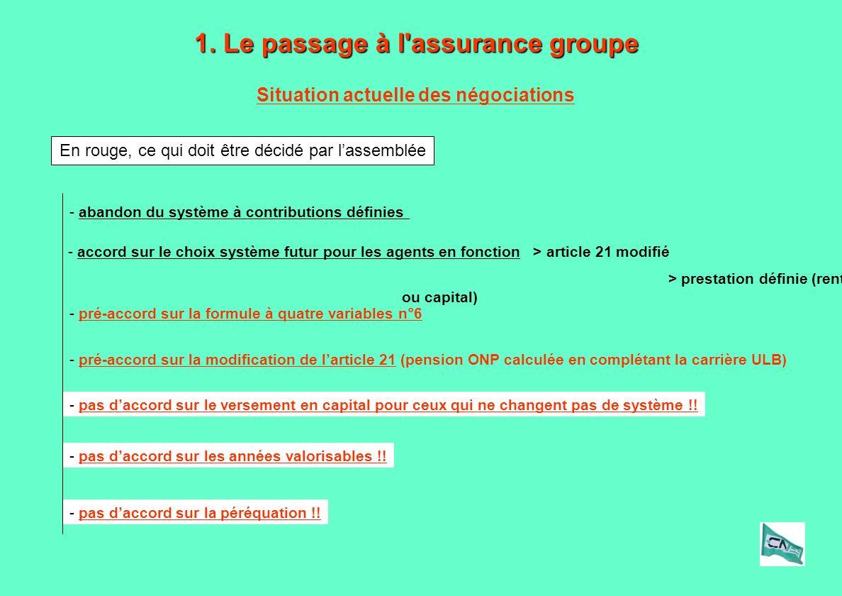 1. Le passage à l'assurance groupe Situation actuelle des négociations En rouge, ce qui doit être décidé par lassemblée - abandon du système à contrib