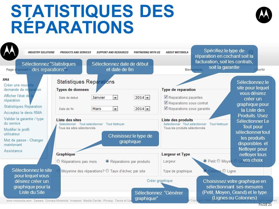 STATISTIQUES DES RÉPARATIONS PAGE 20 Sélectionnez Statistiques des reparations Sélectionnez date de début et date de fin Sélectionnez le site pour leq
