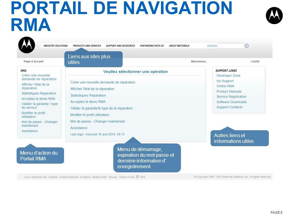 PORTAIL DE NAVIGATION RMA PAGE 5 Liens aux sites plus utiles Menu daction du Portail RMA Menu de démarrage, expiration du mot passe et dernière inform