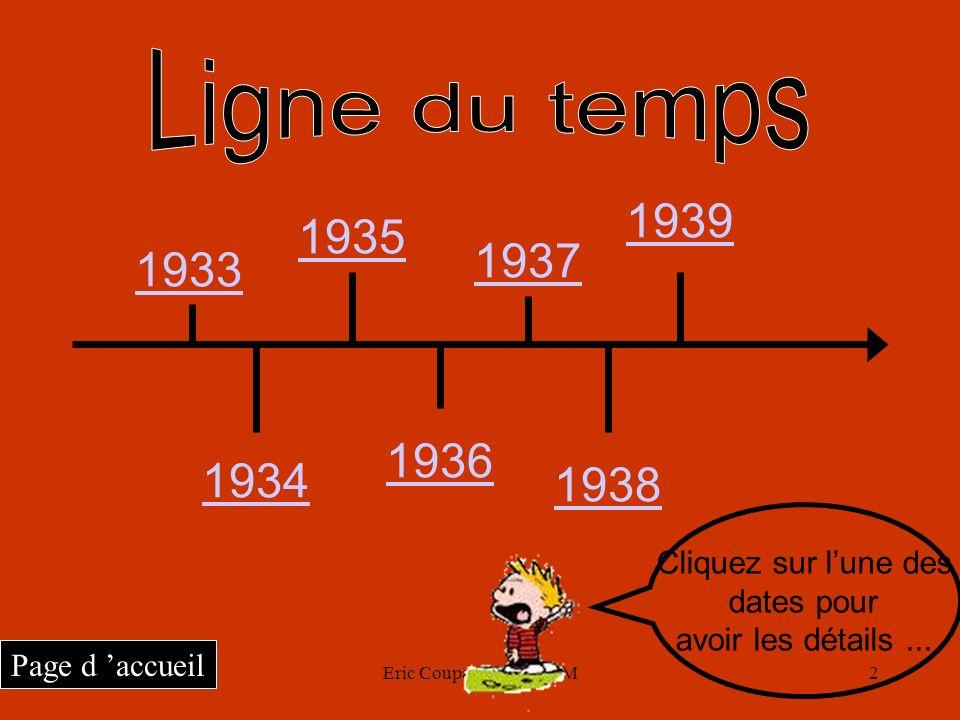 19 février 2002Eric Coupal UQÀM2 1933 1934 1935 1936 1937 1938 1939 Cliquez sur lune des dates pour avoir les détails...
