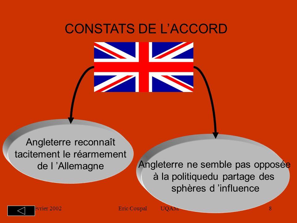 19 février 2002Eric Coupal UQÀM8 Angleterre reconnaît tacitement le réarmement de l Allemagne Angleterre ne semble pas opposée à la politiquedu partage des sphères d influence CONSTATS DE LACCORD