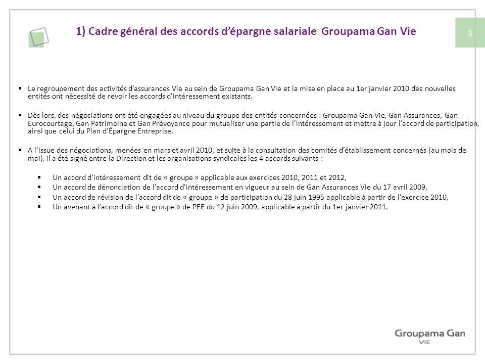 3 Le regroupement des activités dassurances Vie au sein de Groupama Gan Vie et la mise en place au 1er janvier 2010 des nouvelles entités ont nécessit