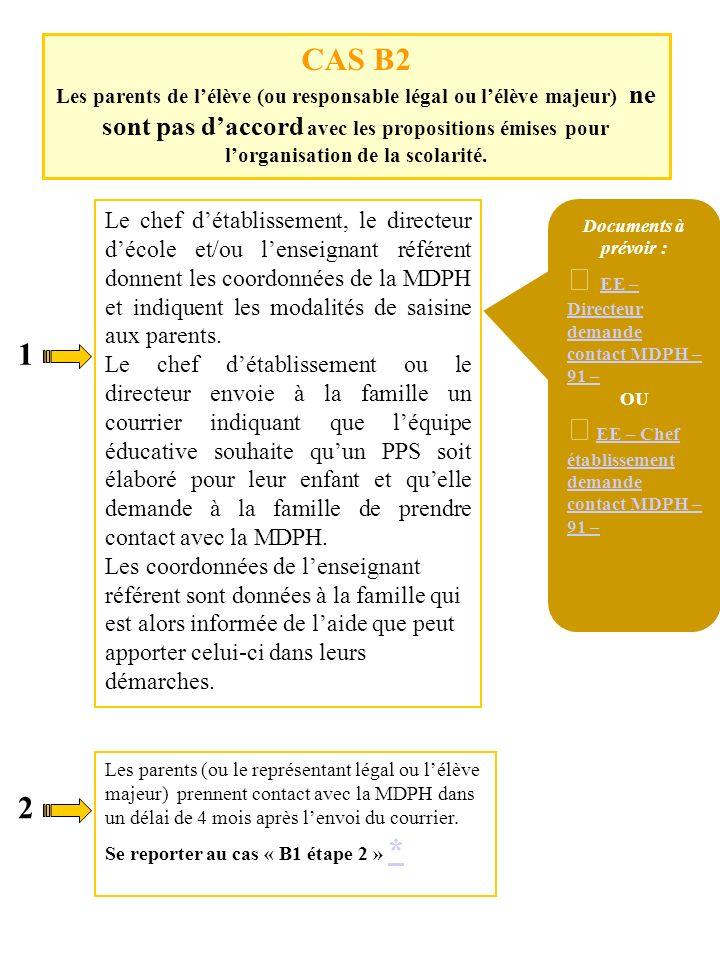 CAS B2 Les parents de lélève (ou responsable légal ou lélève majeur) ne sont pas daccord avec les propositions émises pour lorganisation de la scolarité.