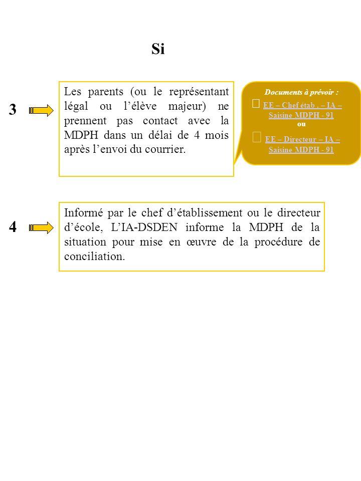 Les parents (ou le représentant légal ou lélève majeur) ne prennent pas contact avec la MDPH dans un délai de 4 mois après lenvoi du courrier.