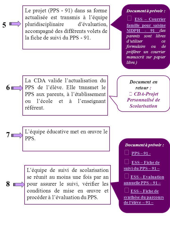 Le projet (PPS - 91) dans sa forme actualisée est transmis à léquipe pluridisciplinaire dévaluation, accompagné des différents volets de la fiche de suivi du PPS - 91.