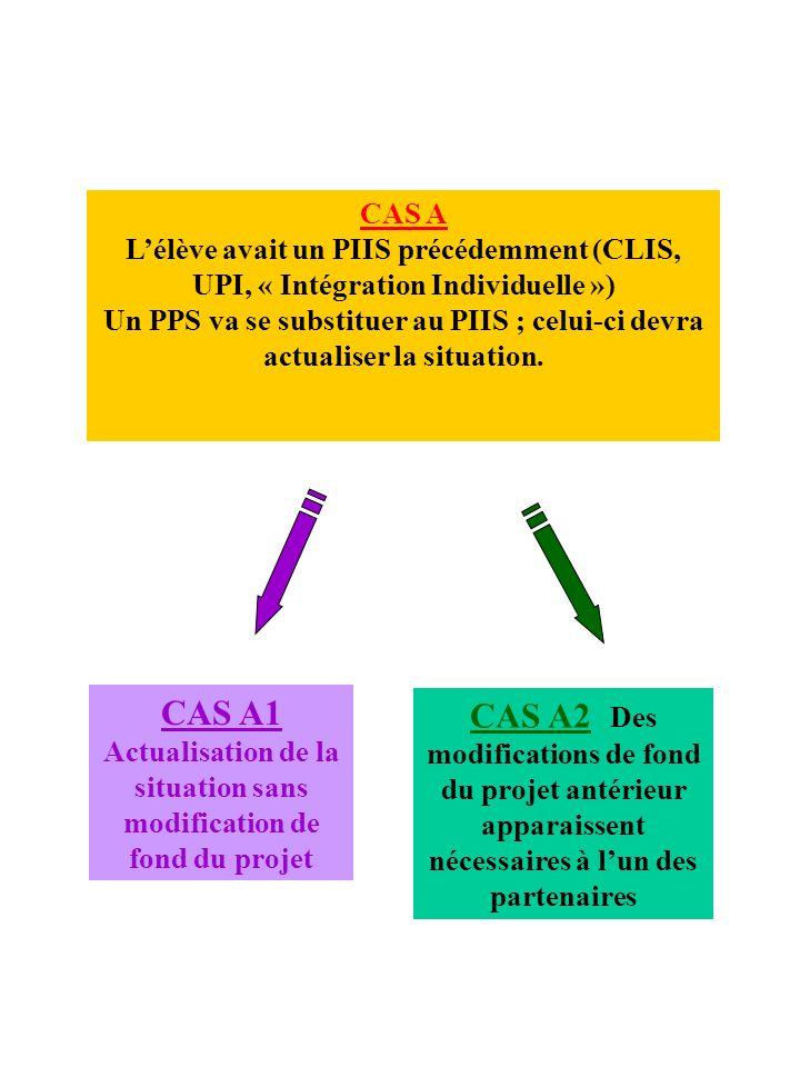 CAS A Lélève avait un PIIS précédemment (CLIS, UPI, « Intégration Individuelle ») Un PPS va se substituer au PIIS ; celui-ci devra actualiser la situa