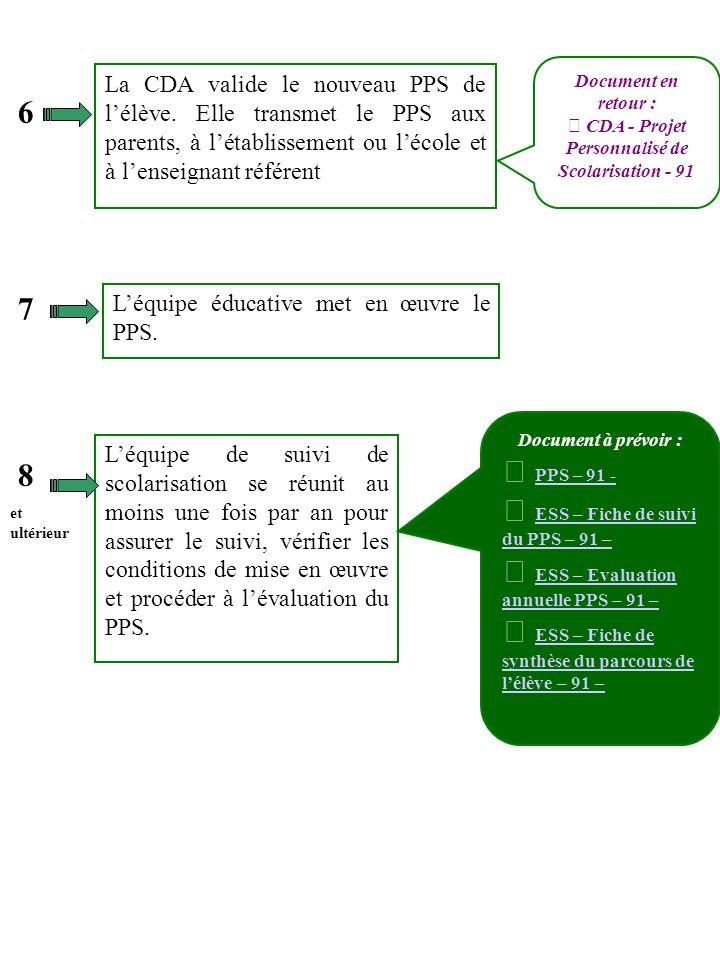 La CDA valide le nouveau PPS de lélève. Elle transmet le PPS aux parents, à létablissement ou lécole et à lenseignant référent Document en retour : CD