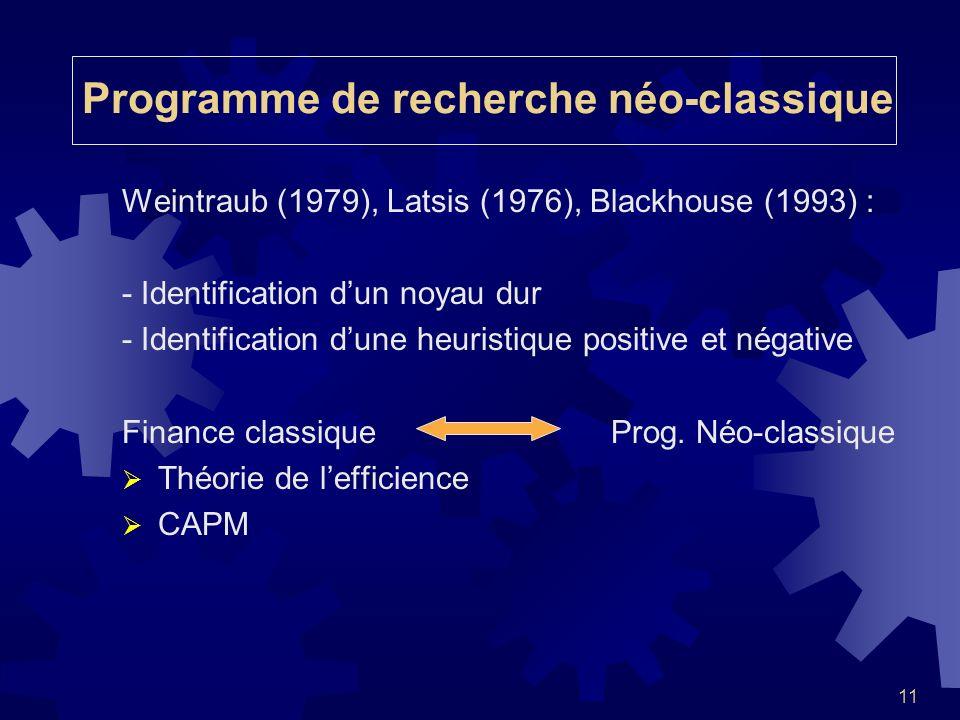 11 Weintraub (1979), Latsis (1976), Blackhouse (1993) : - Identification dun noyau dur - Identification dune heuristique positive et négative Finance