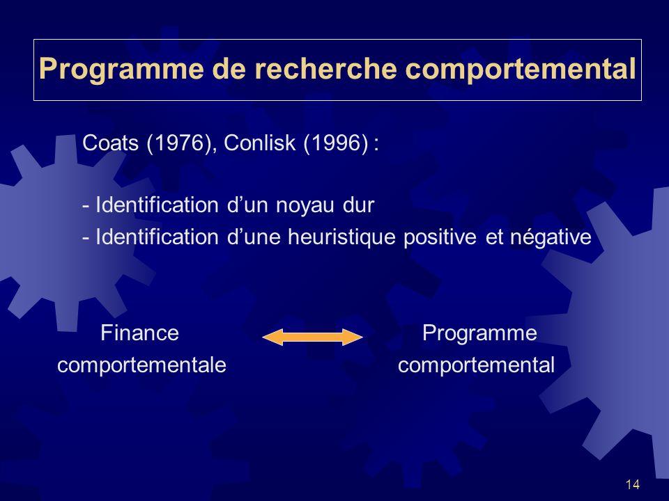 14 Programme de recherche comportemental Coats (1976), Conlisk (1996) : - Identification dun noyau dur - Identification dune heuristique positive et n