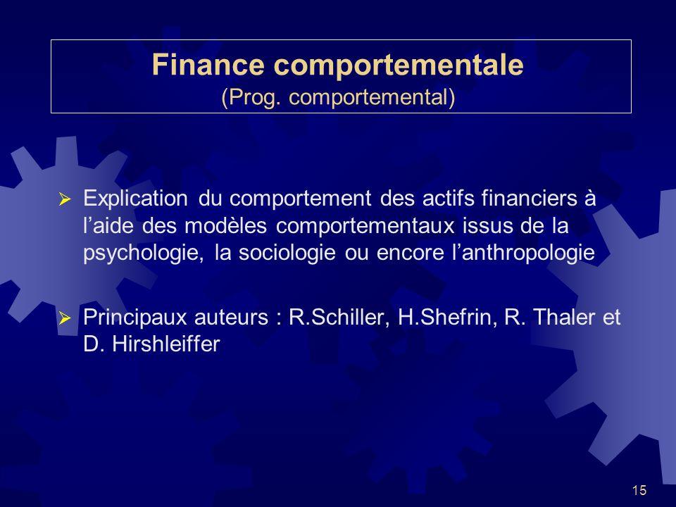 15 Finance comportementale (Prog. comportemental) Explication du comportement des actifs financiers à laide des modèles comportementaux issus de la ps