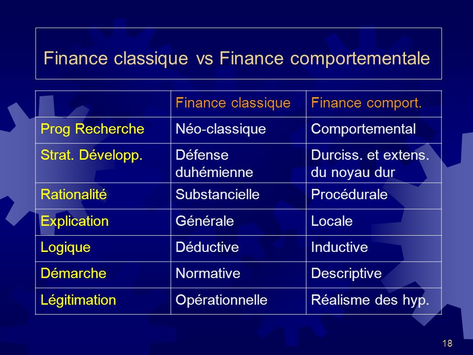 18 Finance classique vs Finance comportementale Finance classiqueFinance comport.