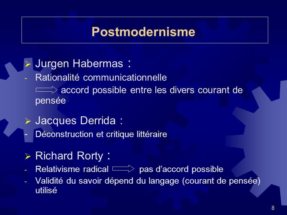 8 Postmodernisme Jurgen Habermas : - Rationalité communicationnelle accord possible entre les divers courant de pensée Jacques Derrida : - Déconstruct