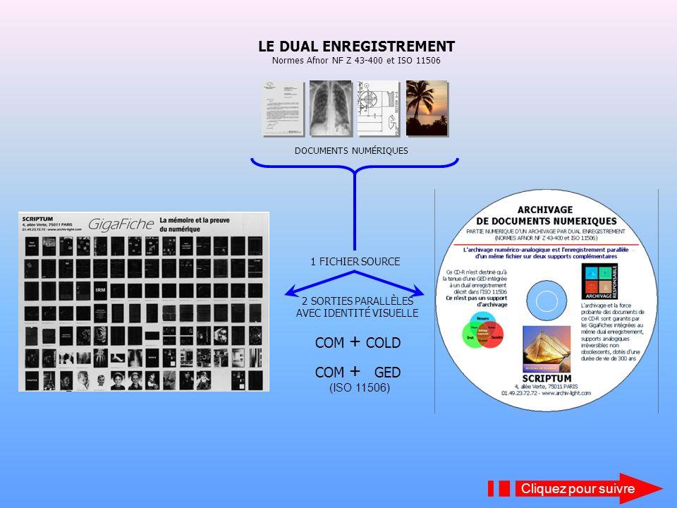 4 Fonctions de larchivage des données électroniques L archivage des données électroniques repose sur des fonctions cardinales.