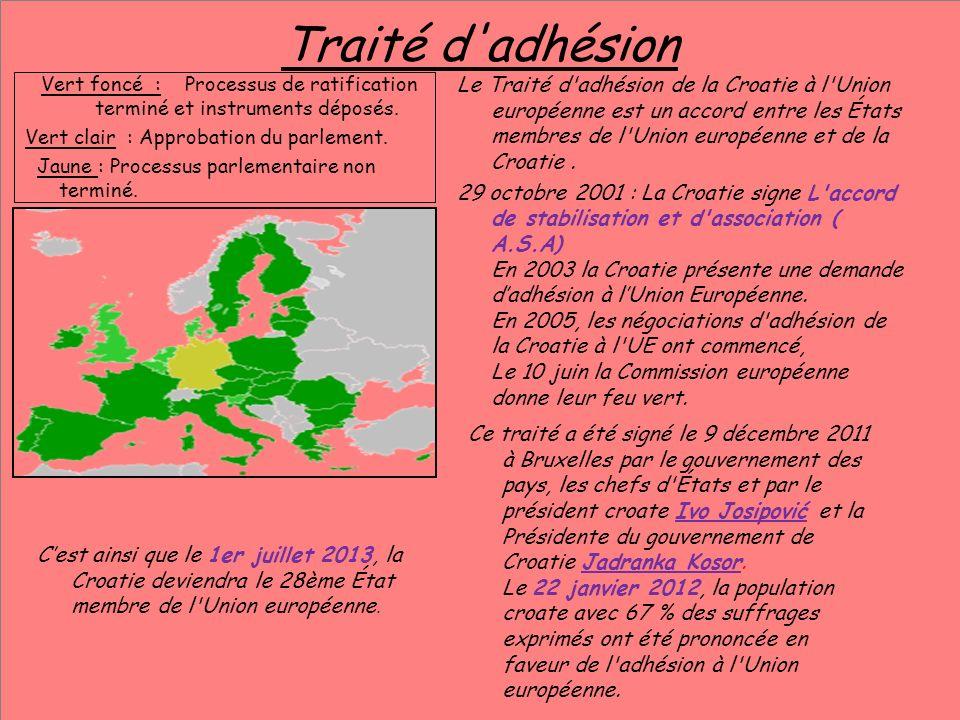 Traité d'adhésion Vert foncé : Processus de ratification terminé et instruments déposés. Vert clair : Approbation du parlement. Jaune : Processus parl