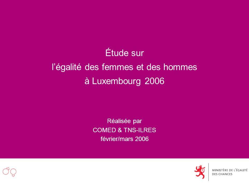 Étude sur légalité des femmes et des hommes à Luxembourg 2006 Réalisée par COMED & TNS-ILRES février/mars 2006