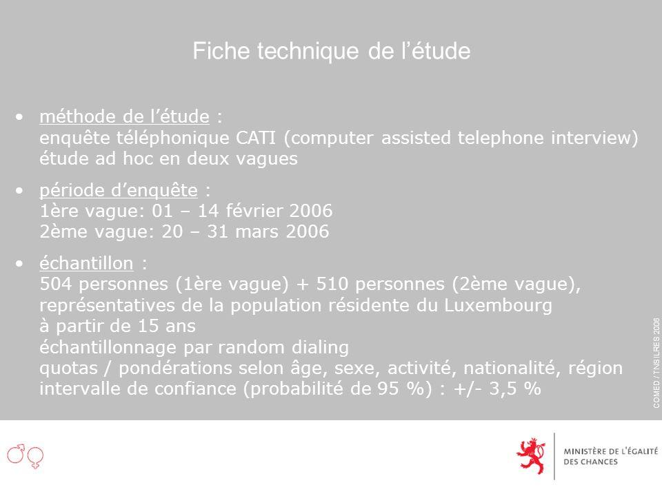 COMED / TNS ILRES 2006 Fiche technique de létude méthode de létude : enquête téléphonique CATI (computer assisted telephone interview) étude ad hoc en