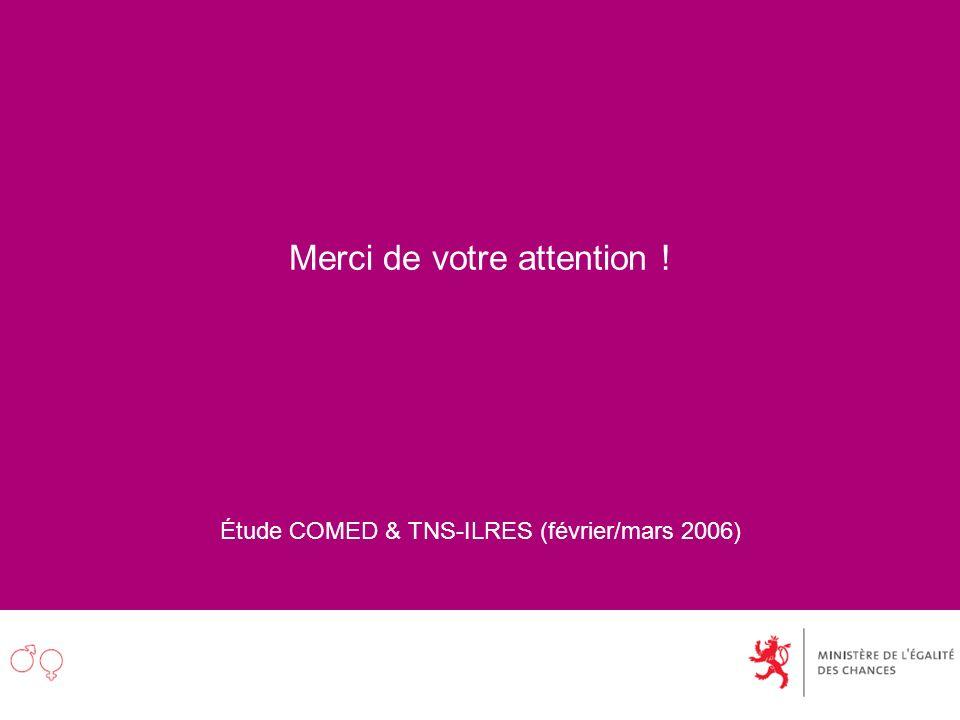 Merci de votre attention ! Étude COMED & TNS-ILRES (février/mars 2006)