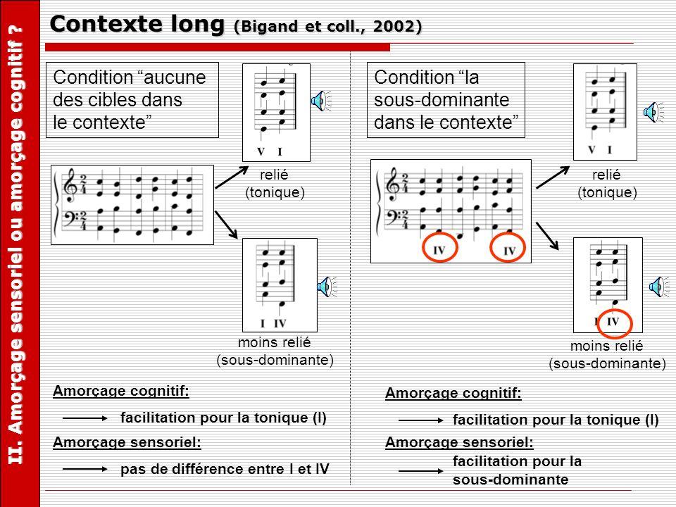 Condition la sous-dominante dans le contexte relié (tonique) moins relié (sous-dominante) Amorçage cognitif: facilitation pour la tonique (I) Amorçage