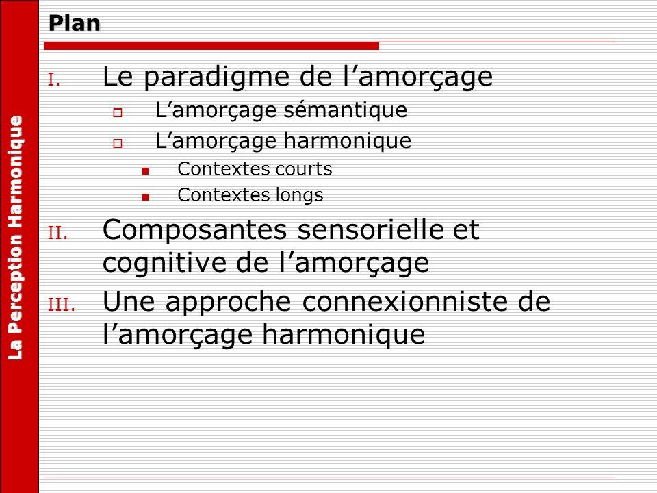 Plan I. Le paradigme de lamorçage Lamorçage sémantique Lamorçage harmonique Contextes courts Contextes longs II. Composantes sensorielle et cognitive