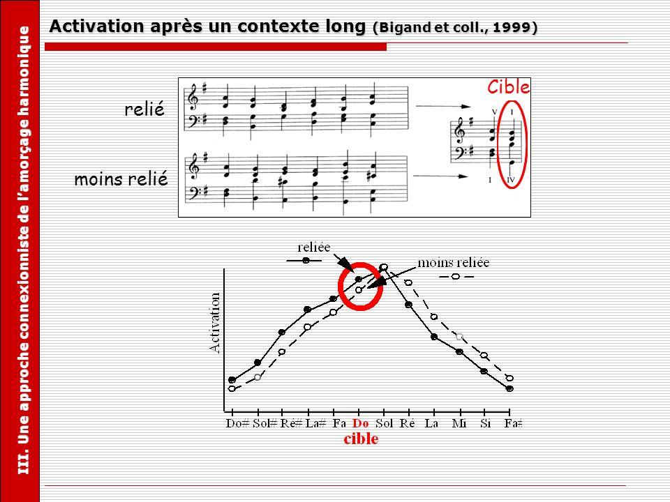Activation après un contexte long (Bigand et coll., 1999) relié moins relié Cible III. Une approche connexionniste de lamorçage harmonique