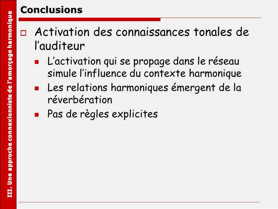 Conclusions Activation des connaissances tonales de lauditeur Lactivation qui se propage dans le réseau simule linfluence du contexte harmonique Les r