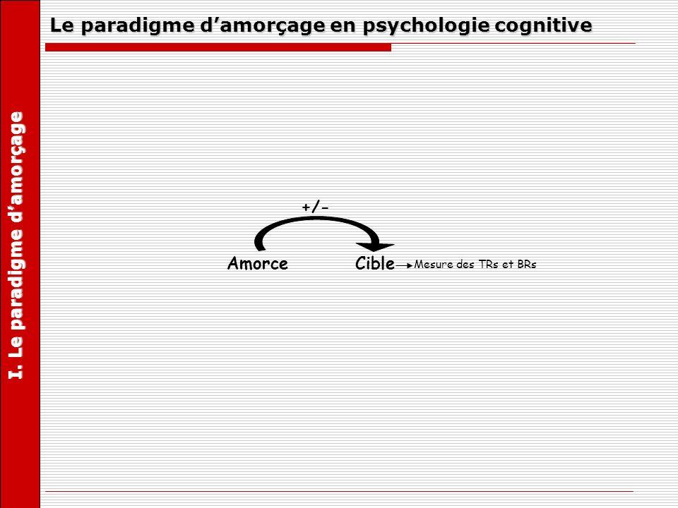 Amorce Cible +/- Le paradigme damorçage en psychologie cognitive Mesure des TRs et BRs I. Le paradigme damorçage