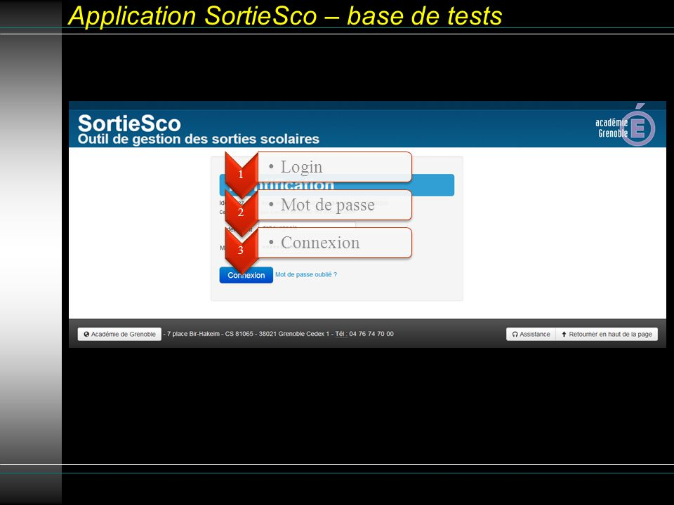 Application SortieSco – base de tests 1 Login 2 Mot de passe 3 Connexion