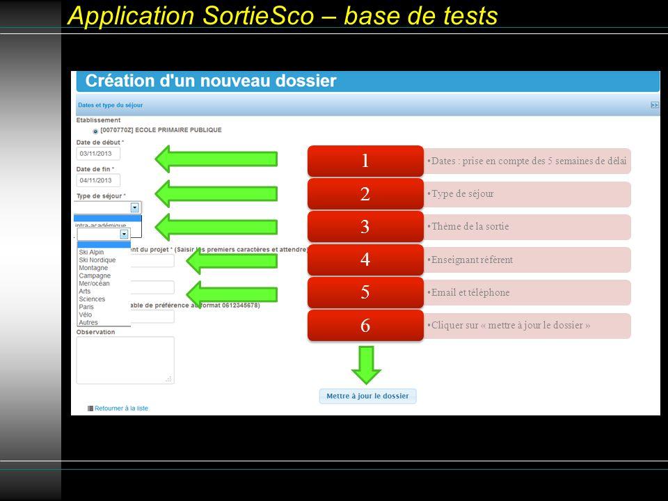 Application SortieSco – base de tests Dates : prise en compte des 5 semaines de délai 1 Type de séjour 2 Thème de la sortie 3 Enseignant référent 4 Email et téléphone 5 Cliquer sur « mettre à jour le dossier » 6