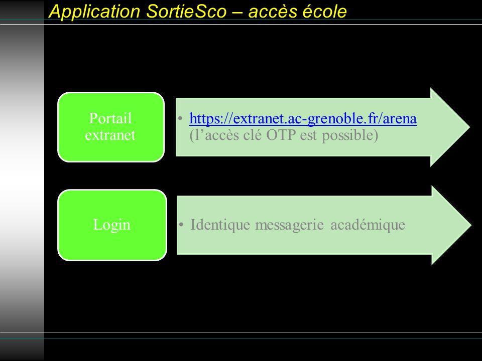 Application SortieSco – accès école https://extranet.ac-grenoble.fr/arena (laccès clé OTP est possible)https://extranet.ac-grenoble.fr/arena Portail extranet Identique messagerie académique Login