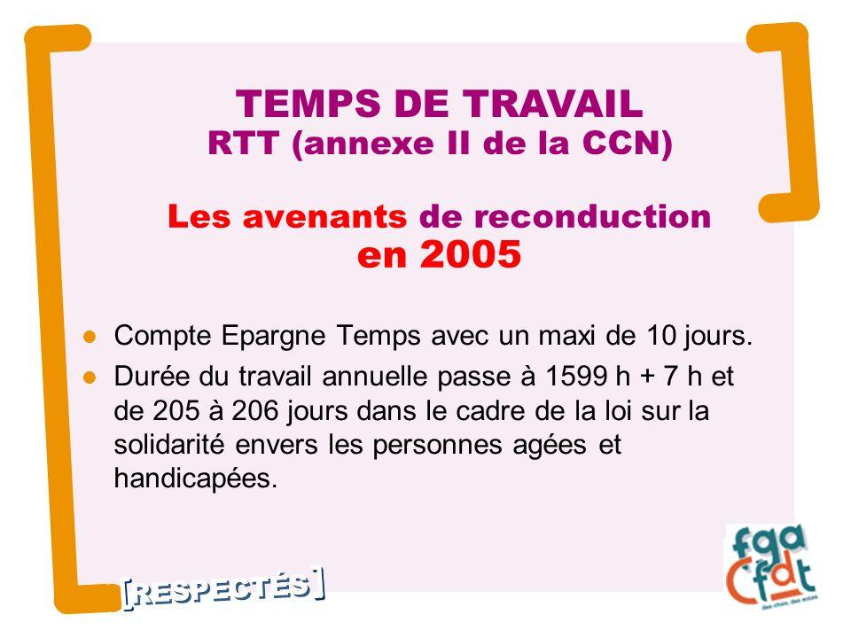 RESPECTÉS Les avenants de reconduction en 2005 Compte Epargne Temps avec un maxi de 10 jours.