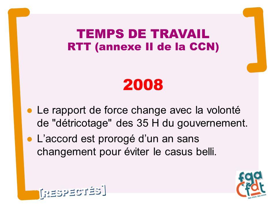 RESPECTÉS 2008 Le rapport de force change avec la volonté de détricotage des 35 H du gouvernement.