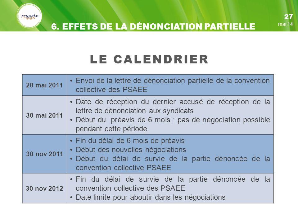 LE CALENDRIER 20 mai 2011 Envoi de la lettre de dénonciation partielle de la convention collective des PSAEE 30 mai 2011 Date de réception du dernier accusé de réception de la lettre de dénonciation aux syndicats.