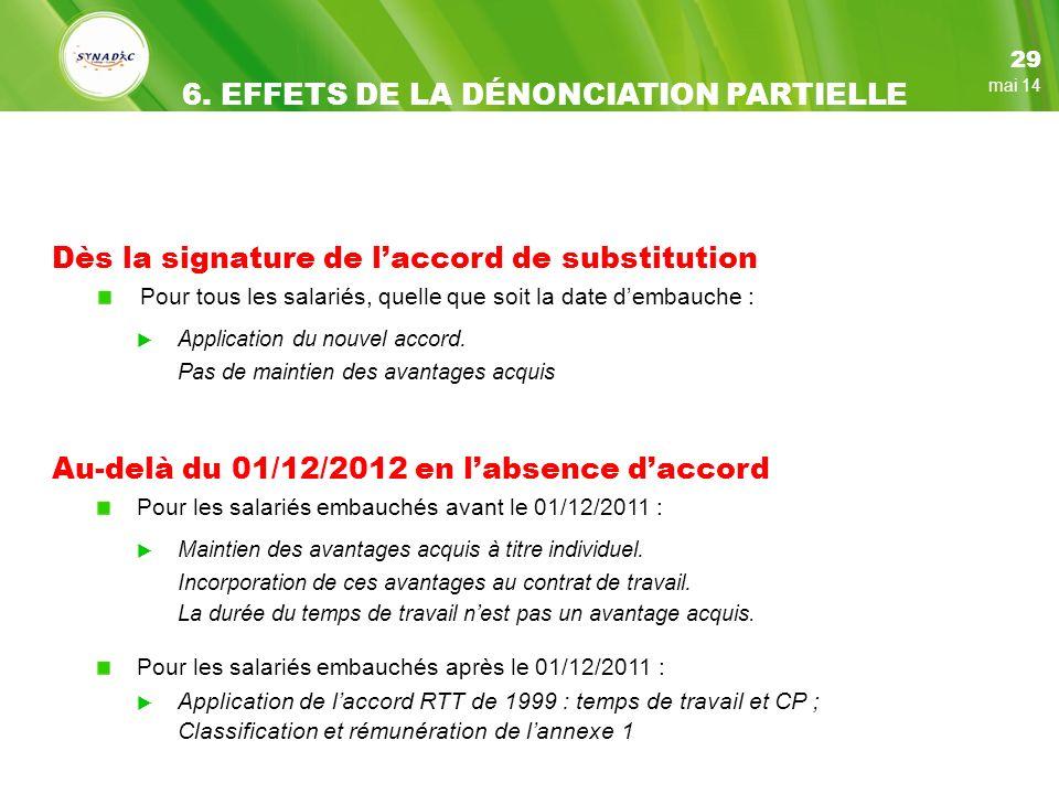 Dès la signature de laccord de substitution Pour tous les salariés, quelle que soit la date dembauche : Application du nouvel accord.