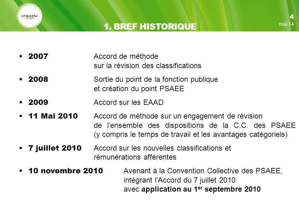 2007 Accord de méthode sur la révision des classifications 2008 Sortie du point de la fonction publique et création du point PSAEE 2009 Accord sur les EAAD 11 Mai 2010 Accord de méthode sur un engagement de révision de lensemble des dispositions de la C.C.