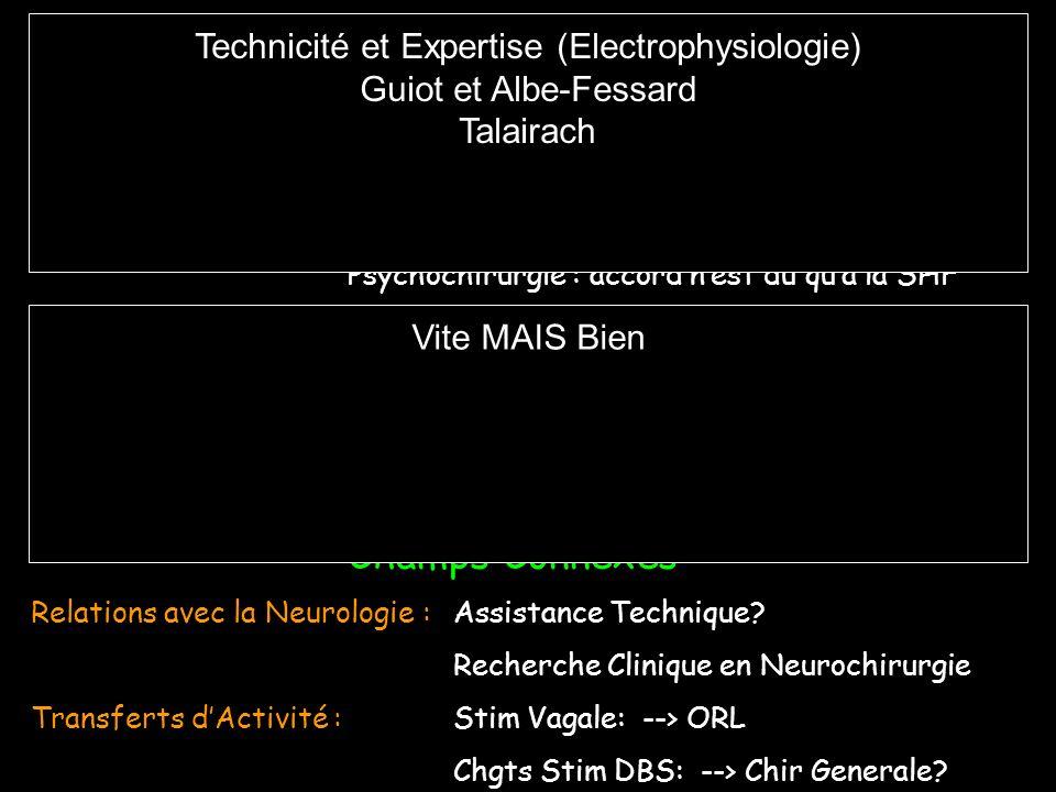 Les Nids de Poule Champ de la Neurochirurgie LOubli du Passé: Complications, Bilateralité, Irreversibilité Technicité et Expertise (Electrophysiologie