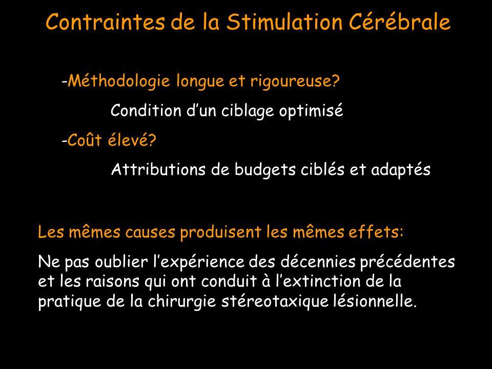 Contraintes de la Stimulation Cérébrale -Méthodologie longue et rigoureuse? Condition dun ciblage optimisé -Coût élevé? Attributions de budgets ciblés